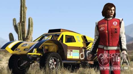 Cascadeur et sa voiture dans GTA Online