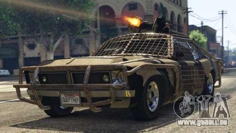 Actualités GTA Online
