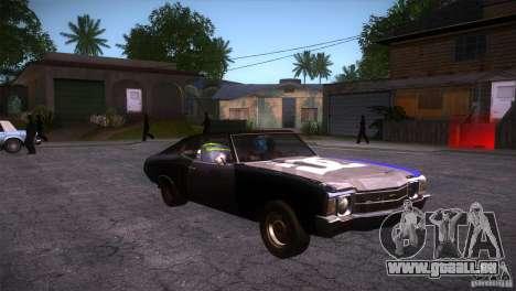 Chevrolet Chevelle SS DC pour GTA San Andreas vue arrière