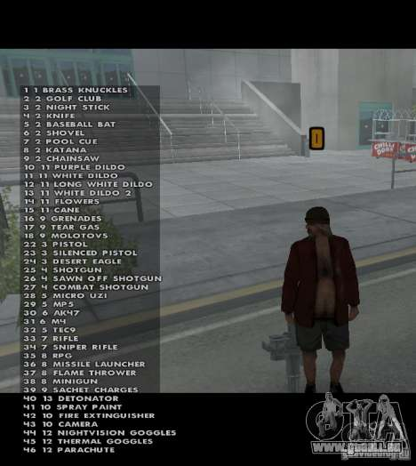 Weapon hacks für GTA San Andreas