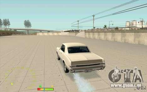 Tachometer und Kraftstoff-Messgerät für GTA San Andreas