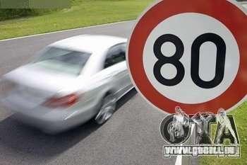Geschwindigkeitsbegrenzer für GTA San Andreas