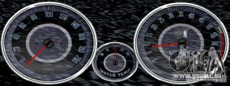 Skript Chevrolet Camaro Spedometr für GTA San Andreas