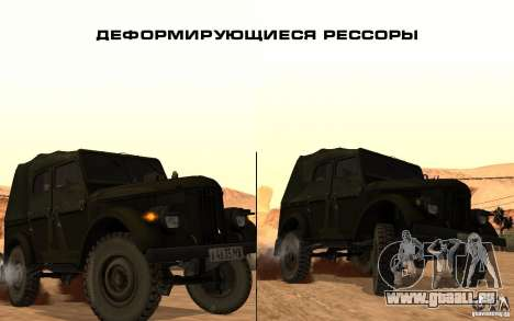 Aktives Dashboard v3. 2 (b) für GTA San Andreas zweiten Screenshot