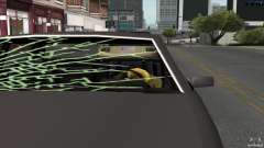 Tod im Auto