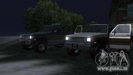 Éleveur de GTA 4 pour GTA San Andreas