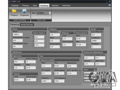Edit lV v1.2.8 pour GTA 4