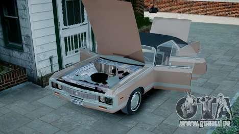 Chrysler New Yorker 1971 pour GTA 4 est une vue de l'intérieur