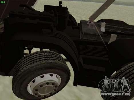 Le tableau de bord actif v 3.2.1 pour GTA San Andreas neuvième écran