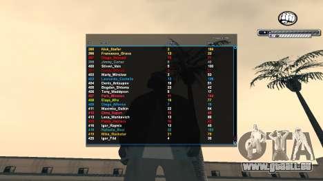 C-HUD v1.0 pour GTA San Andreas troisième écran