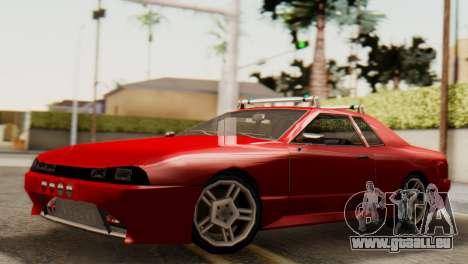 Elegy Korch Stock Wheel pour GTA San Andreas vue de droite