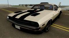 Dodge Challenger RT 1970 Tuned